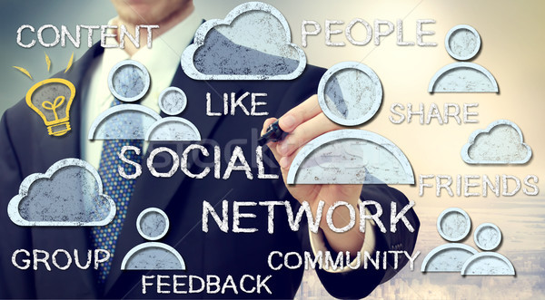 Social Media Concepts Stock photo © Melpomene