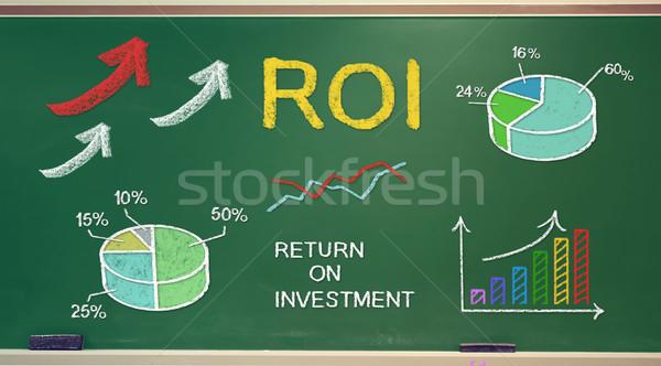 Roi voltar investimento conceitos giz conselho Foto stock © Melpomene