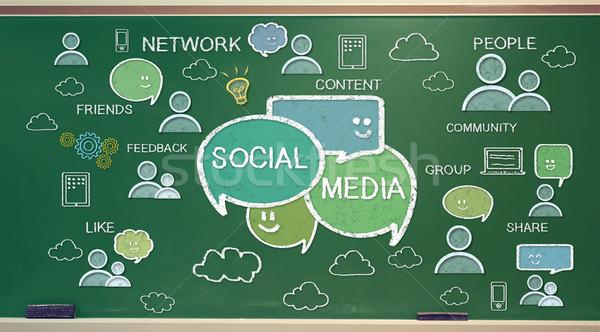 Social media texts and cartoon on chalk board Stock photo © Melpomene