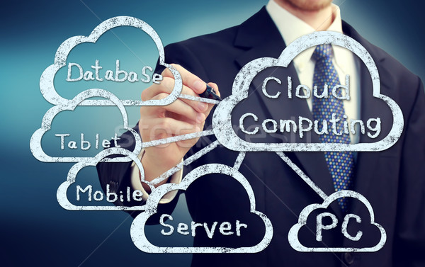 Stock foto: Cloud · Computing · Technologie · Konnektivität · Business · Wolken · Internet