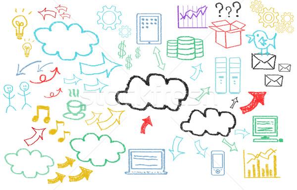 Hand written cloud computing themed pictures Stock photo © Melpomene