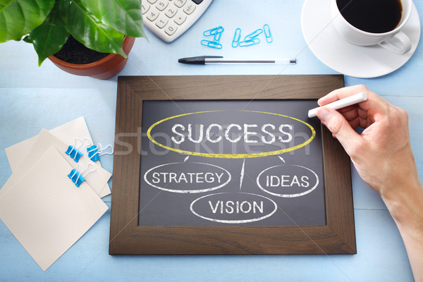 Success flow chart sketched on a chalk board Stock photo © Melpomene