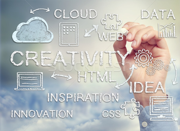 Cloud Computing Diagram with Concepts of Creativity and Innovation Stock photo © Melpomene