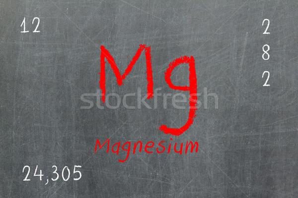 Geïsoleerd Blackboard magnesium chemie school Stockfoto © michaklootwijk
