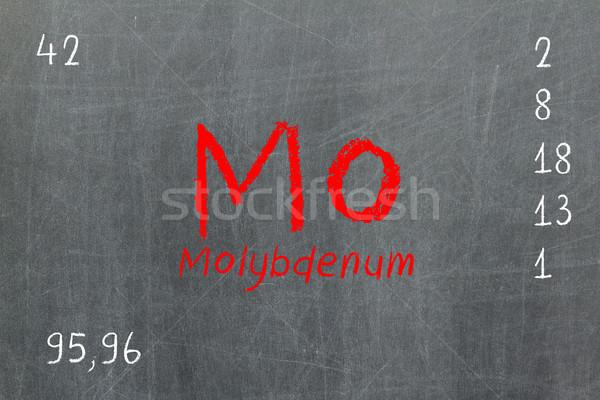 孤立した 黒板 周期表 学校 デザイン 金属 ストックフォト © michaklootwijk