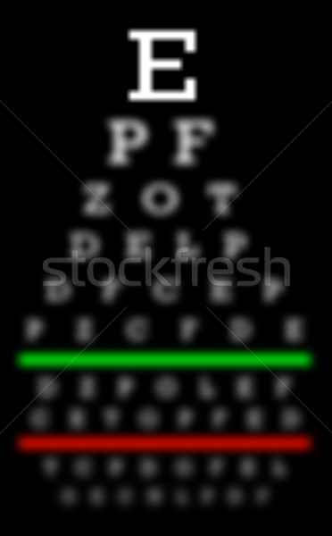Eyesight concept - Really bad eyesight Stock photo © michaklootwijk