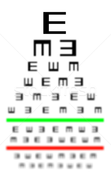 Eyesight concept - Eyesight getting worse Stock photo © michaklootwijk