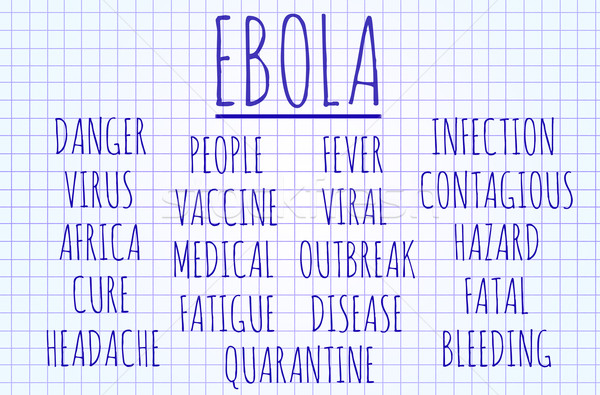 Ebola word cloud Stock photo © michaklootwijk