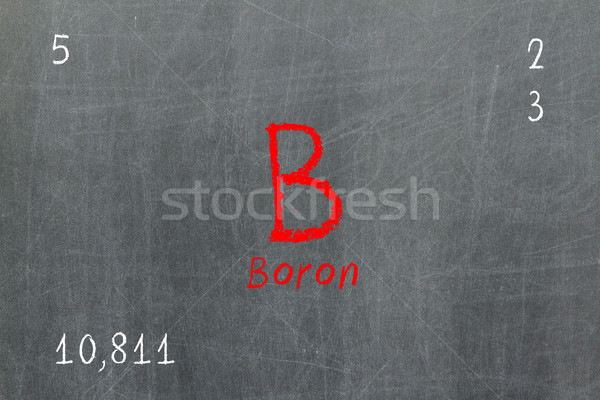 Isolated blackboard with periodic table, Boron Stock photo © michaklootwijk