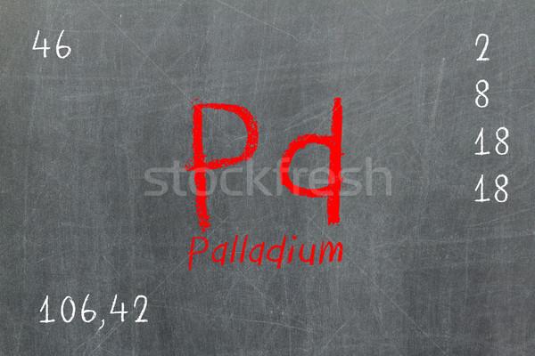 Odizolowany tablicy szkoły projektu edukacji Zdjęcia stock © michaklootwijk