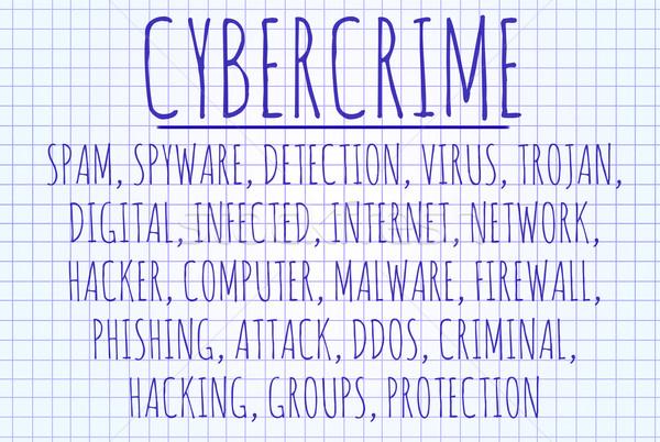 Stockfoto: Woordwolk · geschreven · stuk · papier · computer · internet