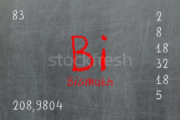 Odizolowany tablicy projektu tle edukacji Zdjęcia stock © michaklootwijk