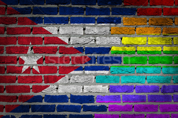 Dark brick wall - LGBT rights - Cuba Stock photo © michaklootwijk