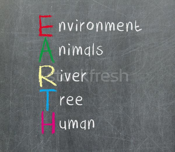 Foto stock: Terra · significado · escrito · lousa · alto