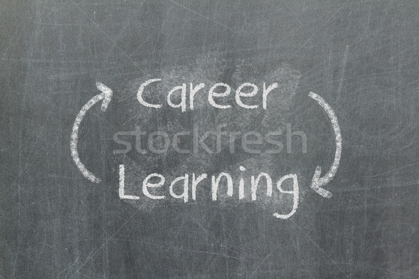 Never ending learning helps build career Stock photo © michaklootwijk