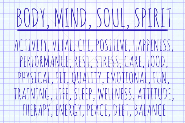 Body mind soul spirit word cloud Stock photo © michaklootwijk