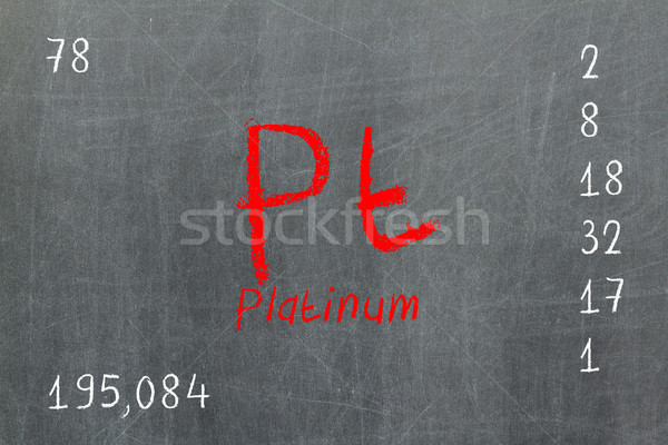 Stock photo: Isolated blackboard with periodic table, Platinum