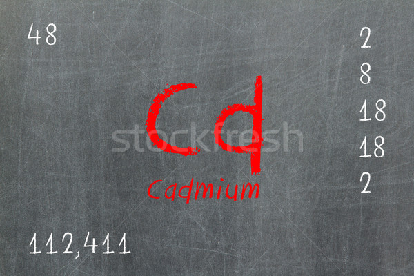 Isolated blackboard with periodic table, Cadmium Stock photo © michaklootwijk