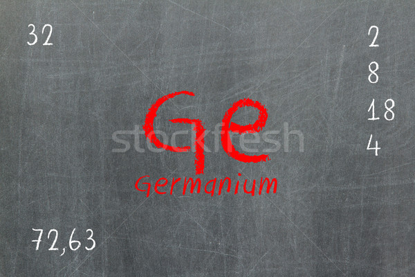 Isolated blackboard with periodic table, Germanium Stock photo © michaklootwijk