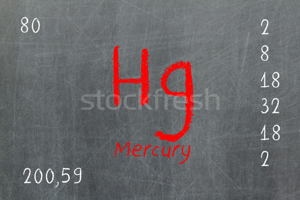 Isolated blackboard with periodic table, Mercury Stock photo © michaklootwijk
