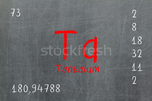 Izolált iskolatábla periódusos rendszer iskola terv oktatás Stock fotó © michaklootwijk