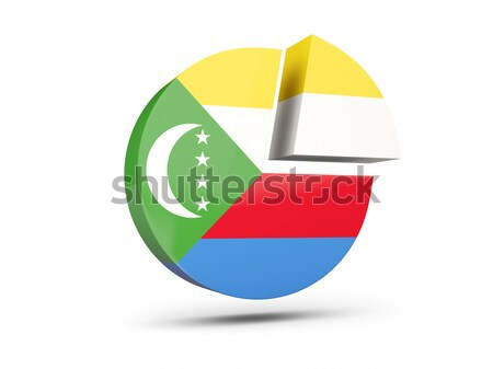 Round icon with flag of comoros Stock photo © MikhailMishchenko
