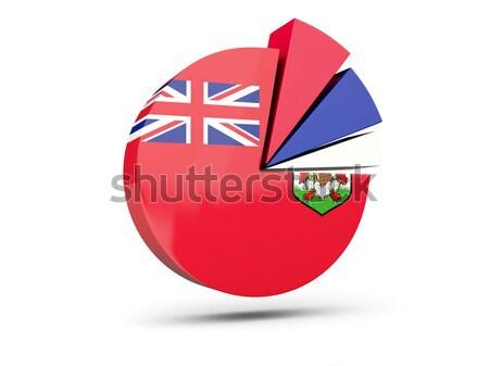 Waving flag of bermuda Stock photo © MikhailMishchenko