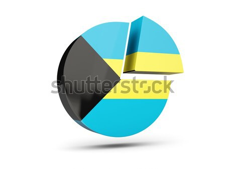Fußball Flagge Bahamas 3D-Darstellung Fußball Sport Stock foto © MikhailMishchenko