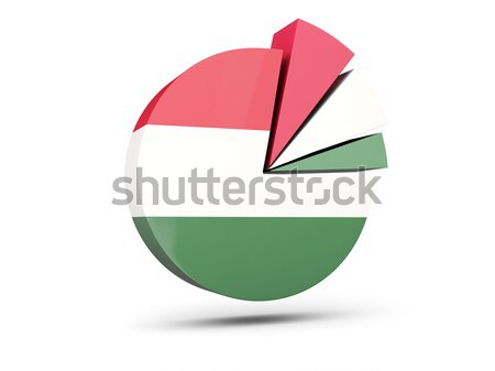 Round sticker with flag of palestinian territory Stock photo © MikhailMishchenko