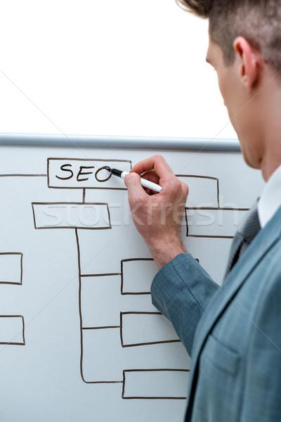 Explaning Strategy Stock photo © MilanMarkovic78
