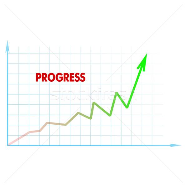 Diagrama progreso hasta pintura educación de trabajo Foto stock © mizar_21984