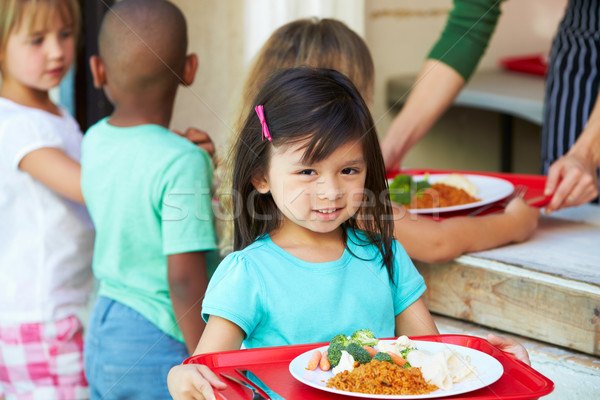 лучшие обеды для детей наиневмком