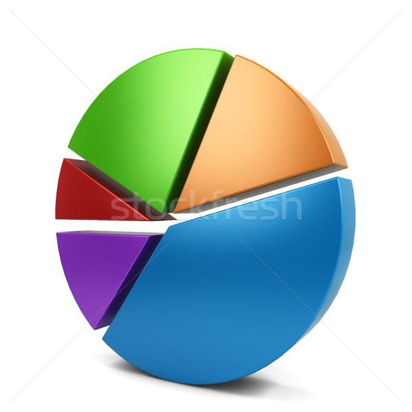 Pie chart Stock photo © montego