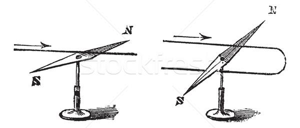 Two, Single needle, galvanometer, vintage engraving. Stock photo © Morphart