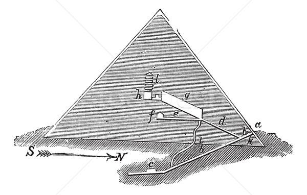 Groot piramide begrafenis onderdelen Stockfoto © Morphart