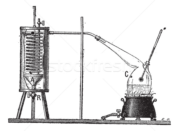 Apparatus for Measuring the Latent Heat of Vaporization of a Liq Stock photo © Morphart
