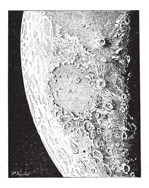 Surface of the Moon, vintage engraving Stock photo © Morphart