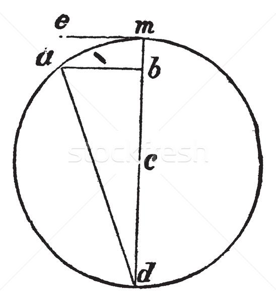 Klasszikus vésés öreg gravírozott illusztráció matematikai Stock fotó © Morphart