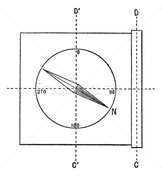 Circumferentor or Surveyor's Compass, vintage engraving Stock photo © Morphart