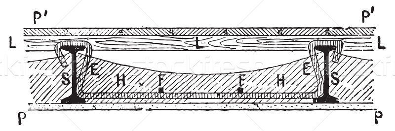 Section of a floor between two joists, vintage engraving. Stock photo © Morphart