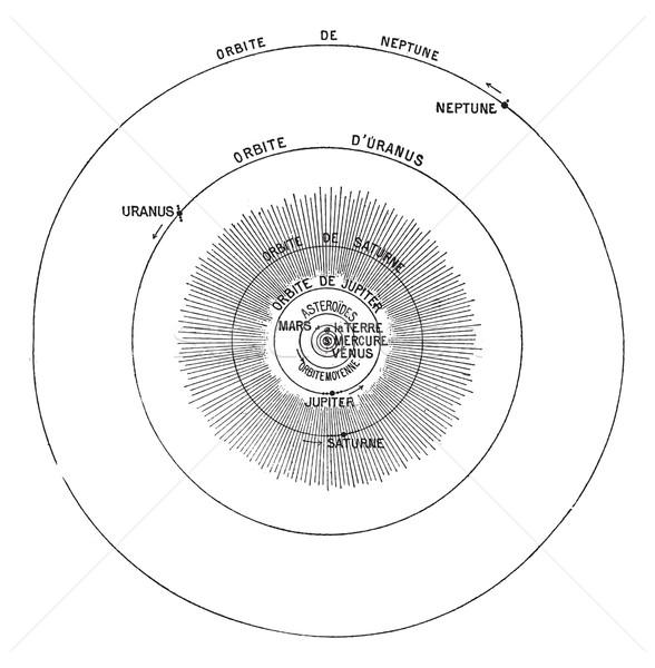 Sistema solar vintage gravado ilustração dicionário Foto stock © Morphart