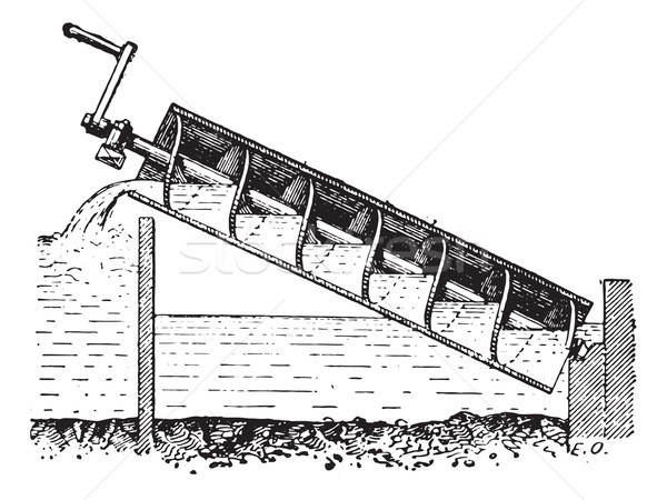 Archimedes screw or Archimedean screw, vintage engraving.  Stock photo © Morphart