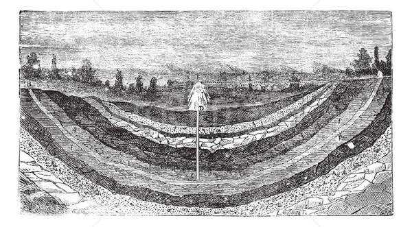 Artesian aquifer or artesian well vintage engraving Stock photo © Morphart
