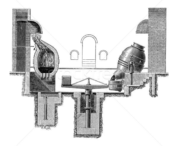 Bessemer Steelmaking Process, vintage engraving Stock photo © Morphart