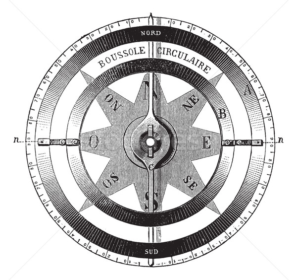 Mariner?s compass vintage engraving Stock photo © Morphart