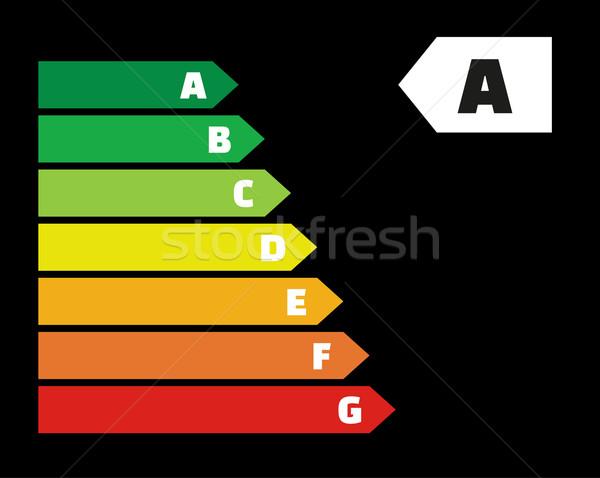 energy labels on black background Stock photo © muuraa