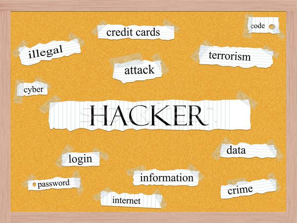 Hacker woord groot onwettig aanval meer Stockfoto © mybaitshop