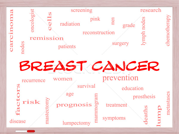 Breast Cancer Word Cloud Concept on a Whiteboard Stock photo © mybaitshop