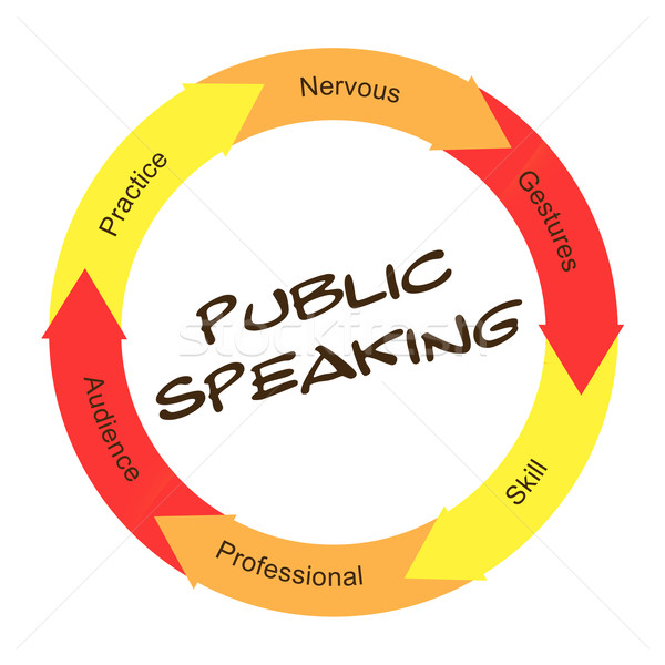Public Speaking Scribbled Word Circle Concept Stock photo © mybaitshop