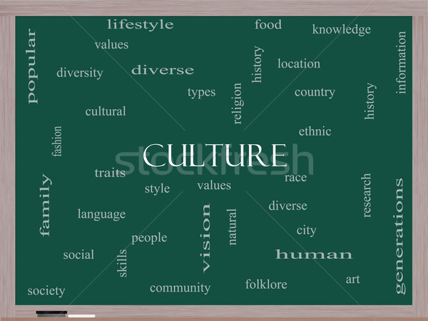 Culture Word Cloud Concept on a Blackboard Stock photo © mybaitshop